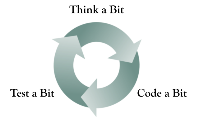 think-a-bit